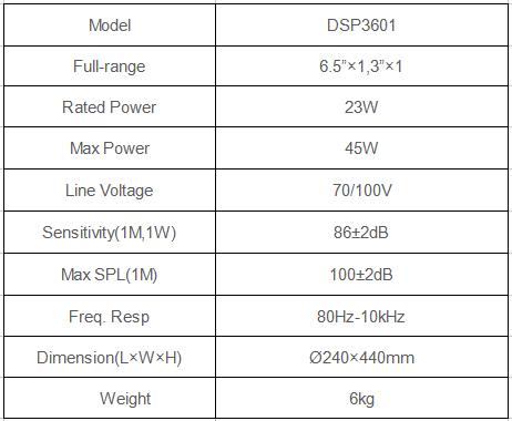 landscape speaker specification