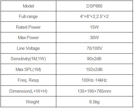 waterproof speaker specification